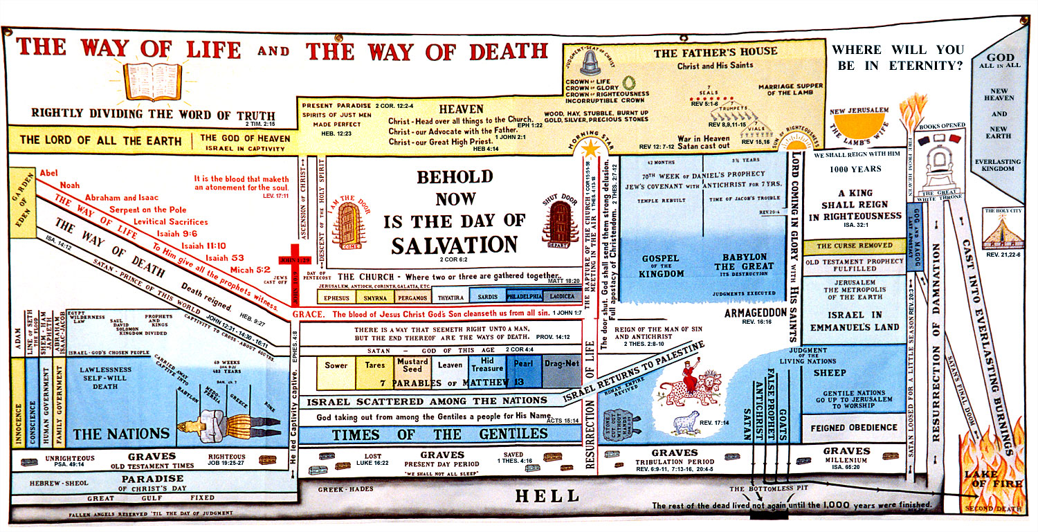 the way of life amp the way of death the glorious gospel